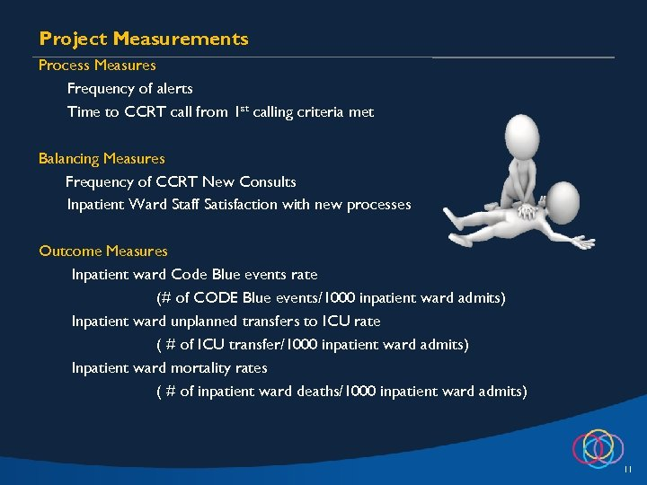 Project Measurements Process Measures Frequency of alerts Time to CCRT call from 1 st