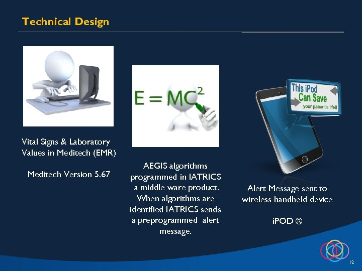 Technical Design Vital Signs & Laboratory Values in Meditech (EMR) Meditech Version 5. 67