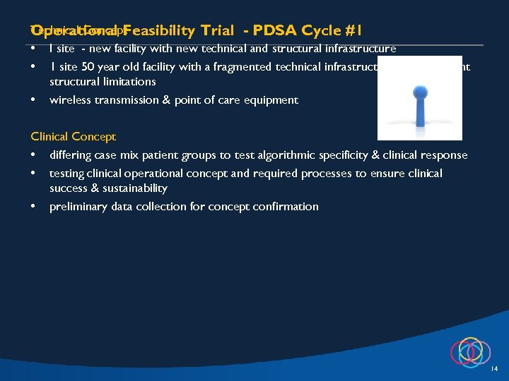 Technical Concept Operational Feasibility Trial - PDSA Cycle #1 • I site - new