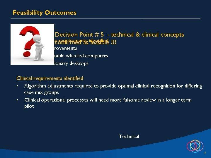 Feasibility Outcomes Decision Point # 5 - technical & clinical concepts Technical resource requirements