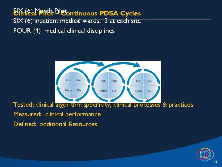 SIX (6) Month Pilot Clinical Pilot – Continuous PDSA Cycles SIX (6) inpatient medical