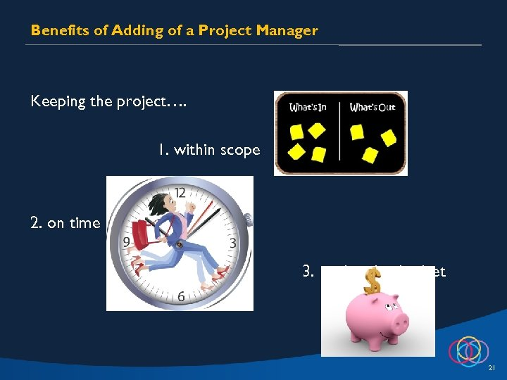 Benefits of Adding of a Project Manager Keeping the project…. 1. within scope 2.