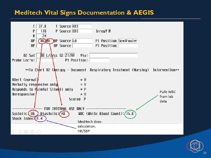 Meditech Vital Signs Documentation & AEGIS 23