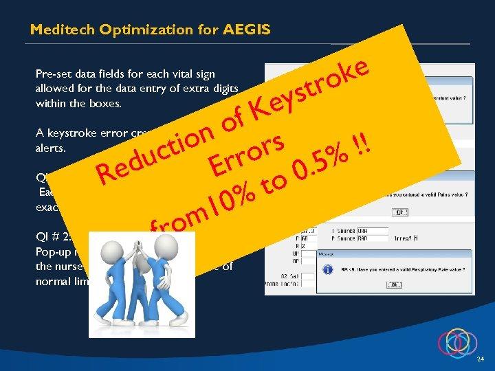 Meditech Optimization for AEGIS Pre-set data fields for each vital sign allowed for the