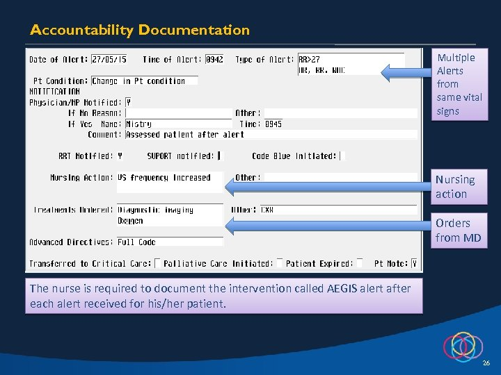 Accountability Documentation Multiple Alerts from same vital signs Nursing action Orders from MD The