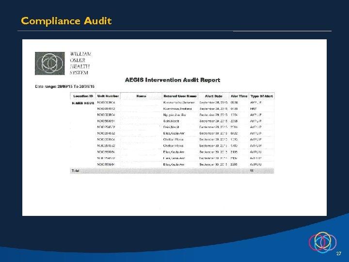 Compliance Audit 27