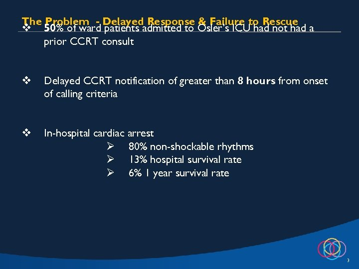 The Problem - Delayed Response & Failure to Rescue v 50% of ward patients