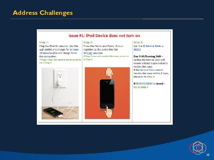 Address Challenges 30