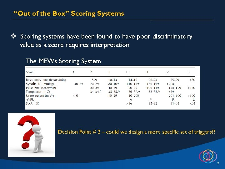 """""""Out of the Box"""" Scoring Systems v Scoring systems have been found to have"""