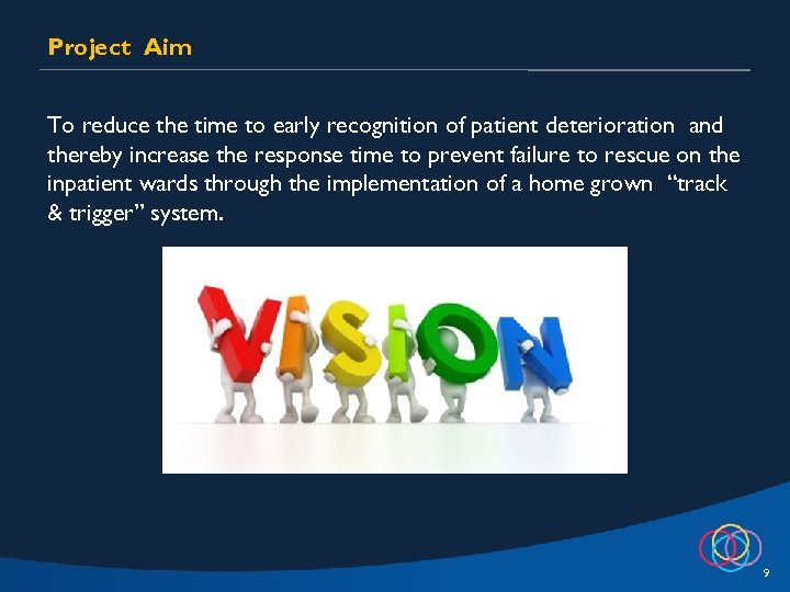 Project Aim To reduce the time to early recognition of patient deterioration and thereby