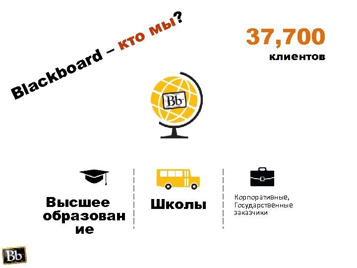 ы? ом кт d– ar bo ck la 37, 700 клиентов B Высшее образован