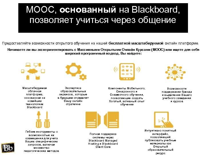 MOOC, основанный на Blackboard, позволяет учиться через общение Предоставляйте возможности открытого обучения на нашей