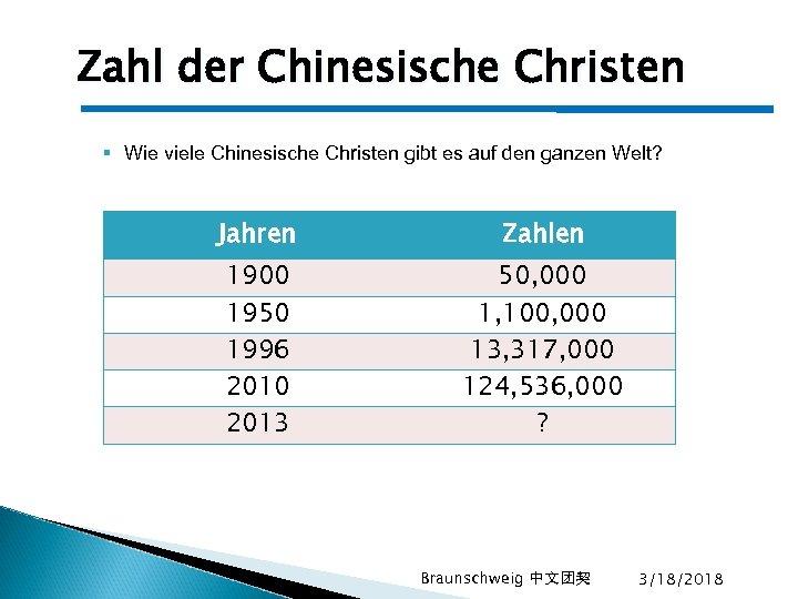 Zahl der Chinesische Christen § Wie viele Chinesische Christen gibt es auf den ganzen