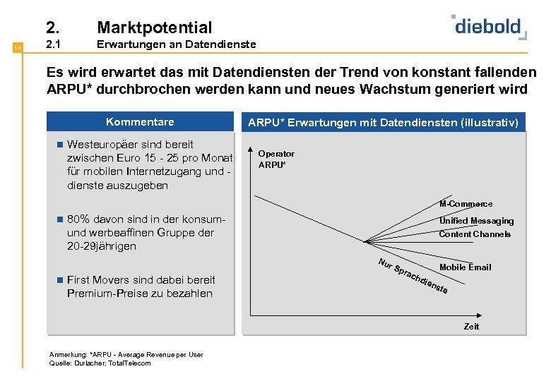 2. 10 Marktpotential 2. 1 Erwartungen an Datendienste Es wird erwartet das mit Datendiensten