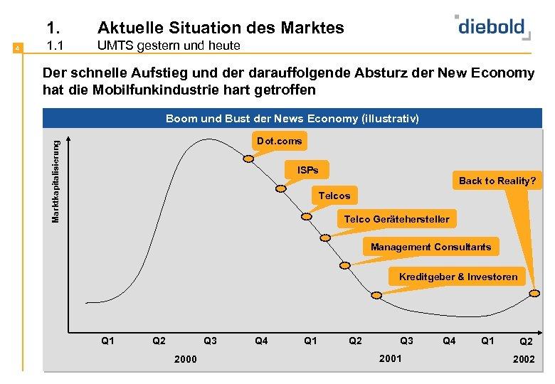 1. 1. 1 UMTS gestern und heute Der schnelle Aufstieg und der darauffolgende Absturz