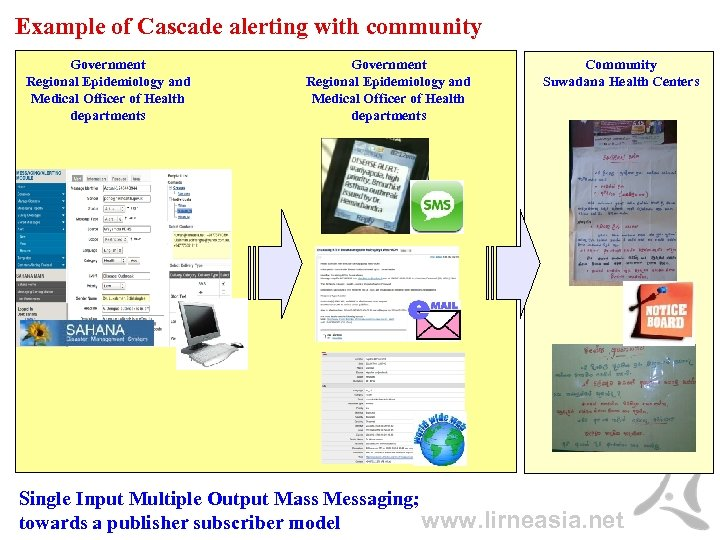 Example of Cascade alerting with community Government Regional Epidemiology and Medical Officer of Health