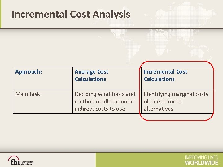 Incremental Cost Analysis Approach: Average Cost Calculations Incremental Cost Calculations Main task: Deciding what