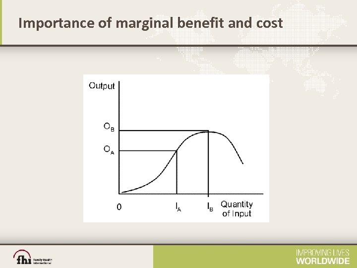 Importance of marginal benefit and cost