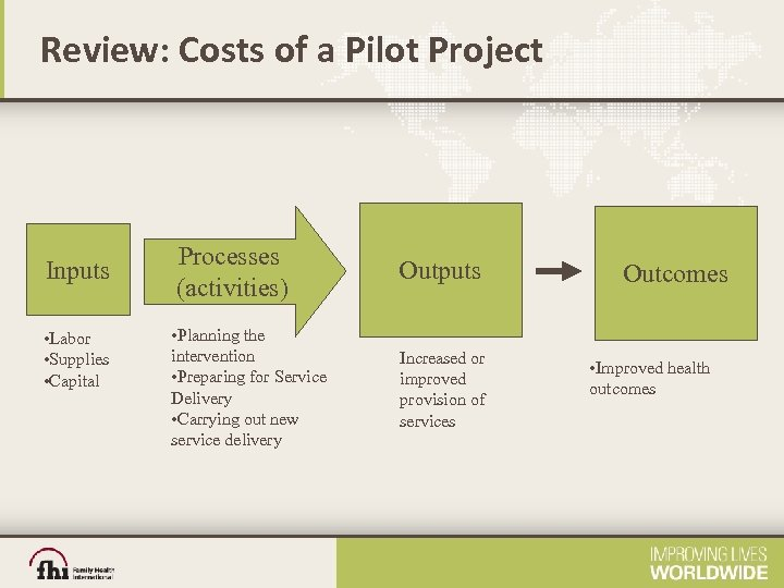 Review: Costs of a Pilot Project Inputs • Labor • Supplies • Capital Processes