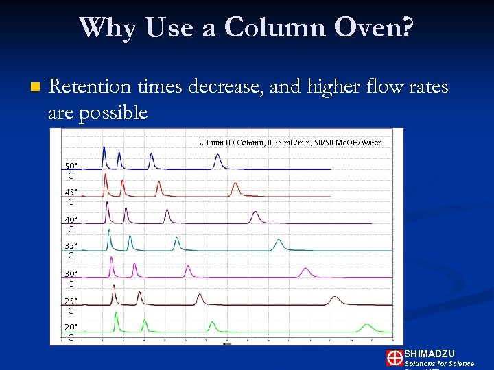 Why Use a Column Oven? n Retention times decrease, and higher flow rates are