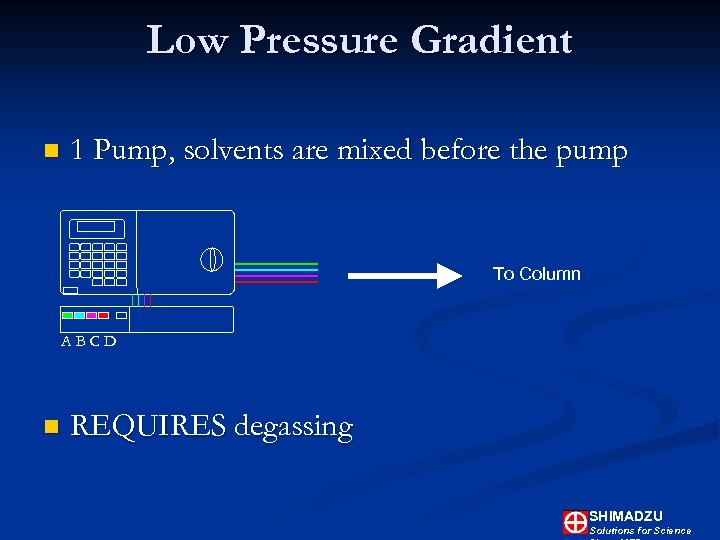 Low Pressure Gradient n 1 Pump, solvents are mixed before the pump To Column