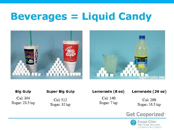 Beverages = Liquid Candy Big Gulp Cal: 364 Sugar: 23. 5 tsp Super Big