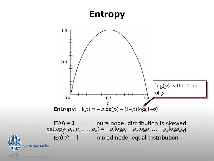 Entropy log(p) is the 2 -log of p Entropy: H(p) = – plog(p) –