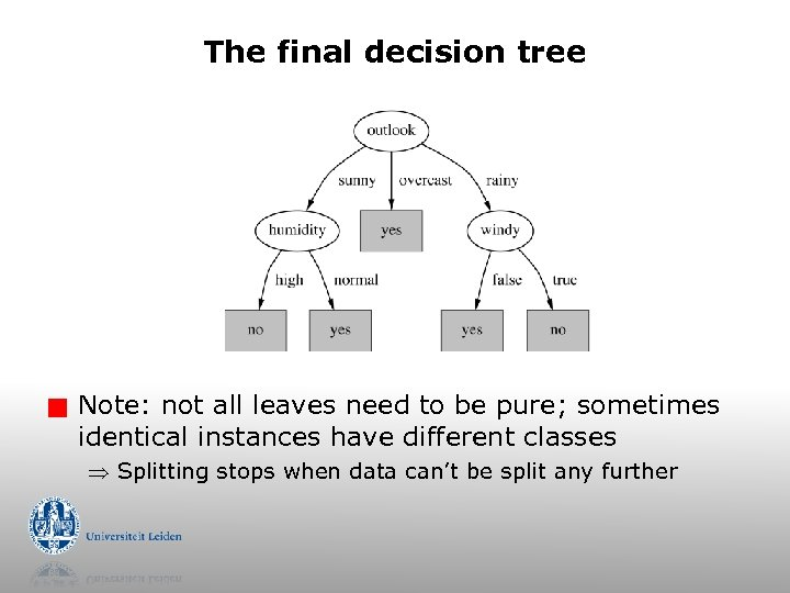 The final decision tree g Note: not all leaves need to be pure; sometimes