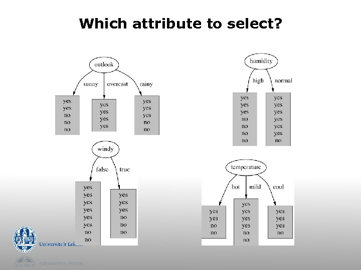 Which attribute to select?
