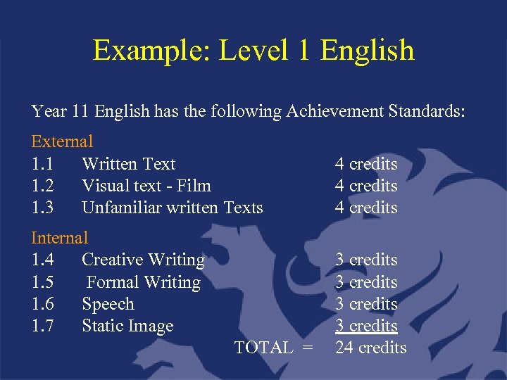 Example: Level 1 English Year 11 English has the following Achievement Standards: External 1.