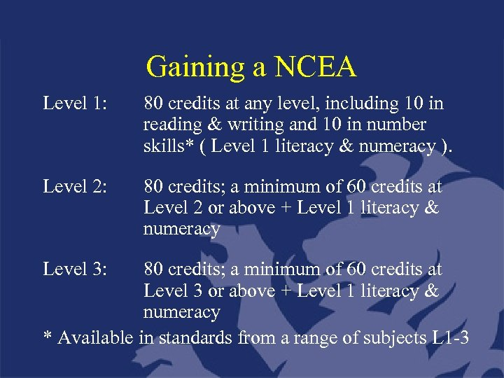 Gaining a NCEA Level 1: 80 credits at any level, including 10 in reading