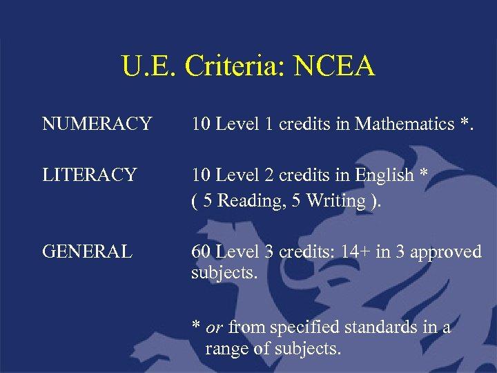 U. E. Criteria: NCEA NUMERACY 10 Level 1 credits in Mathematics *. LITERACY 10