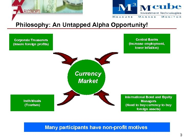 Philosophy: An Untapped Alpha Opportunity! Central Banks (Increase employment, lower inflation) Corporate Treasurers (Insure