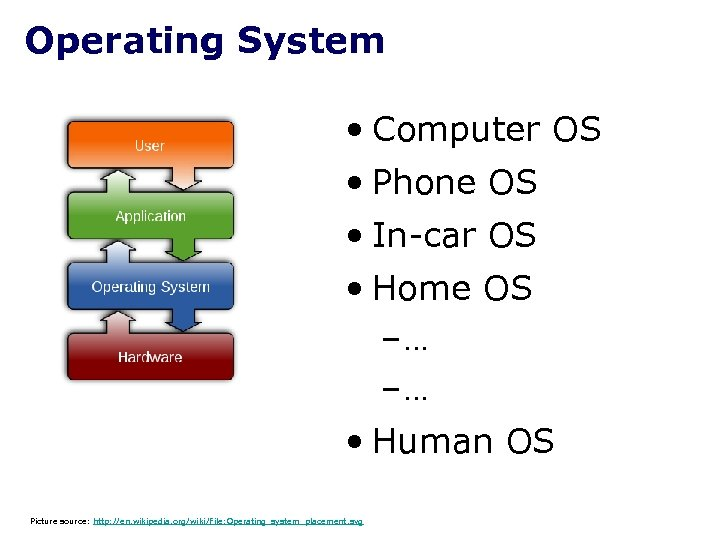 Operating System • Computer OS • Phone OS • In-car OS • Home OS