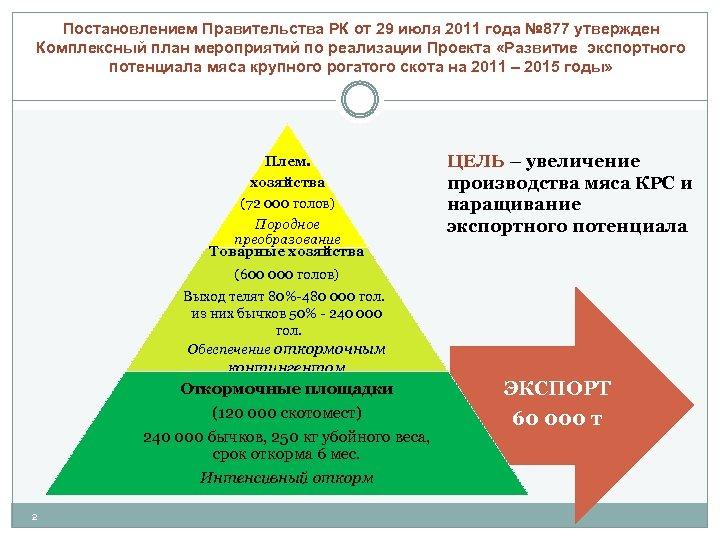 Постановлением Правительства РК от 29 июля 2011 года № 877 утвержден Комплексный план мероприятий