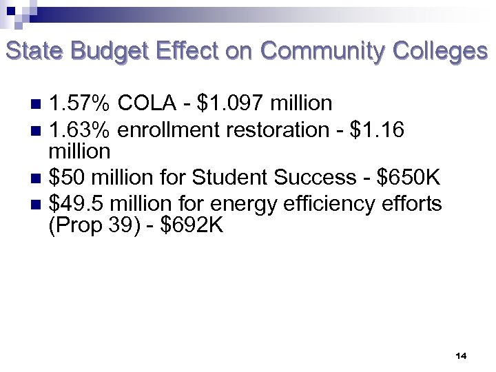 State Budget Effect on Community Colleges 1. 57% COLA - $1. 097 million n