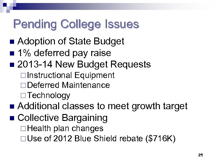 Pending College Issues Adoption of State Budget n 1% deferred pay raise n 2013