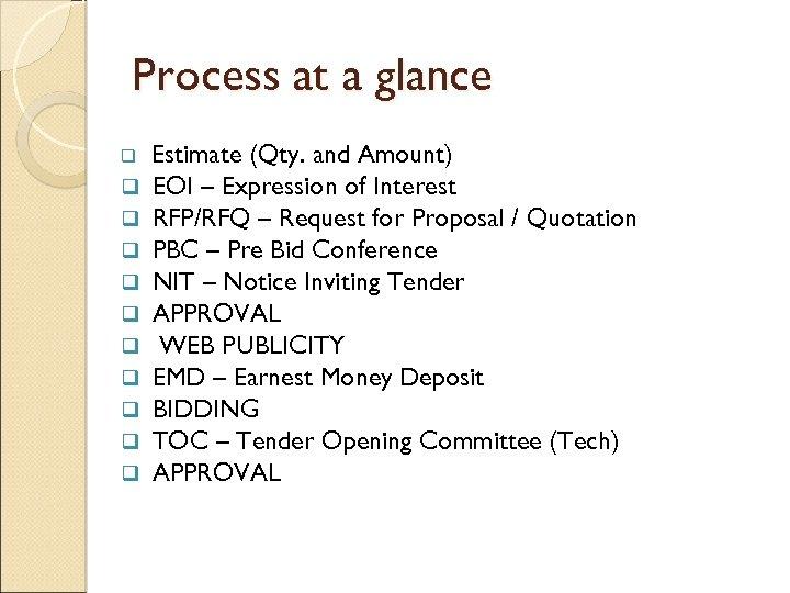 Process at a glance q q q Estimate (Qty. and Amount) EOI – Expression