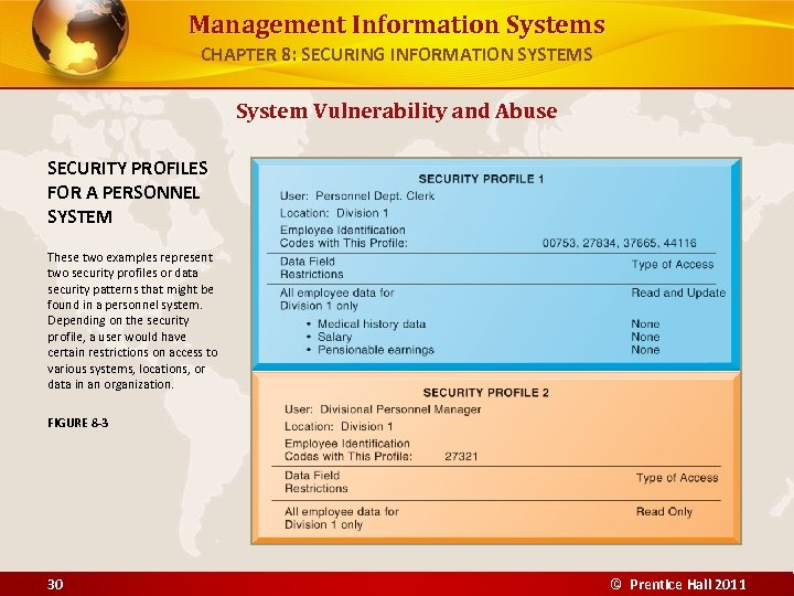 Management Information Systems CHAPTER 8: SECURING INFORMATION SYSTEMS System Vulnerability and Abuse SECURITY PROFILES