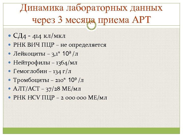 Динамика лабораторных данных через 3 месяца приема АРТ СД 4 - 414 кл/мкл РНК