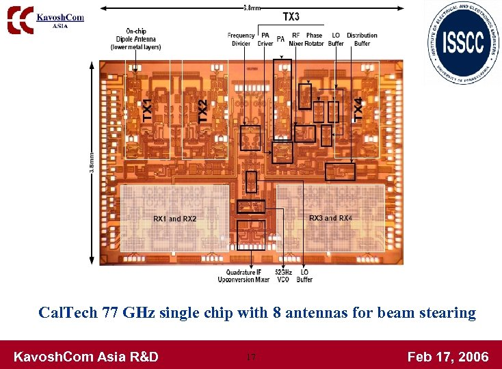 Cal. Tech 77 GHz single chip with 8 antennas for beam stearing Kavosh. Com