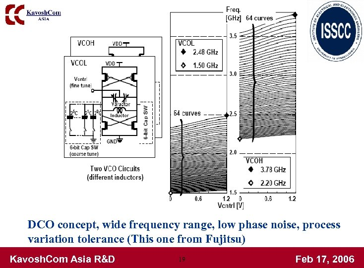 DCO concept, wide frequency range, low phase noise, process variation tolerance (This one from