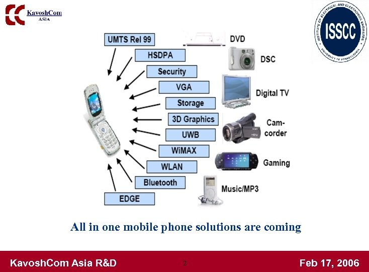 All in one mobile phone solutions are coming Kavosh. Com Asia R&D 2 Feb