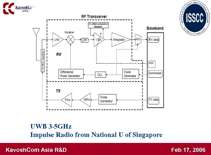 UWB 3 -5 GHz Impulse Radio from National U of Singapore Kavosh. Com Asia
