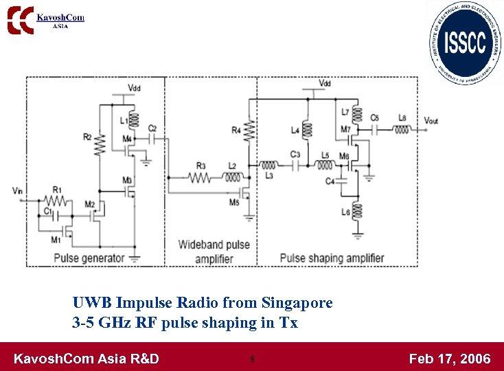 UWB Impulse Radio from Singapore 3 -5 GHz RF pulse shaping in Tx Kavosh.