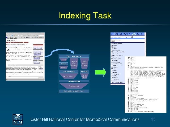 Indexing Task Lister Hill National Center for Biomedical Communications 13