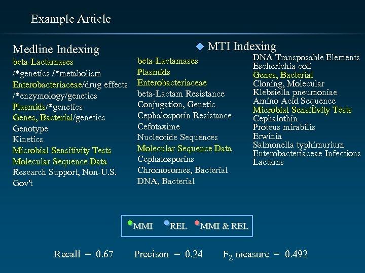 Example Article u Medline Indexing beta-Lactamases /*genetics /*metabolism Enterobacteriaceae/drug effects /*enzymology/genetics Plasmids/*genetics Genes, Bacterial/genetics