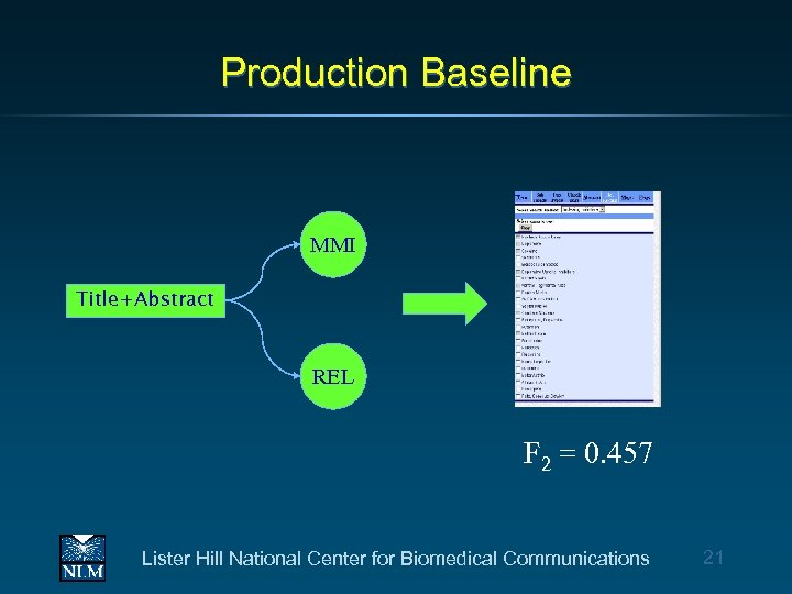 Production Baseline MMI Title+Abstract REL F 2 = 0. 457 Lister Hill National Center