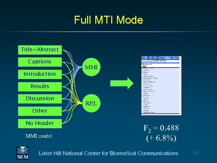 Full MTI Mode Title+Abstract Captions Introduction MMI Results Discussion Other No Header MMI model
