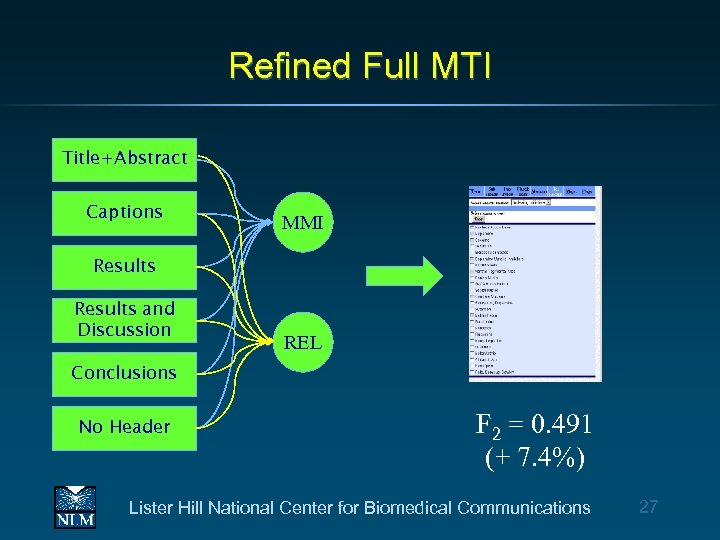 Refined Full MTI Title+Abstract Captions MMI Results and Discussion REL Conclusions No Header F